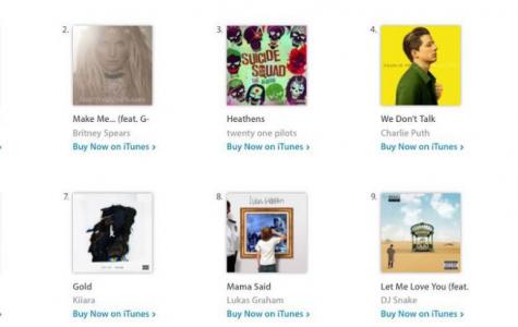Top Ten iTunes songs